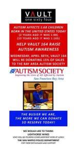 Vault 164 - Autism Benefit